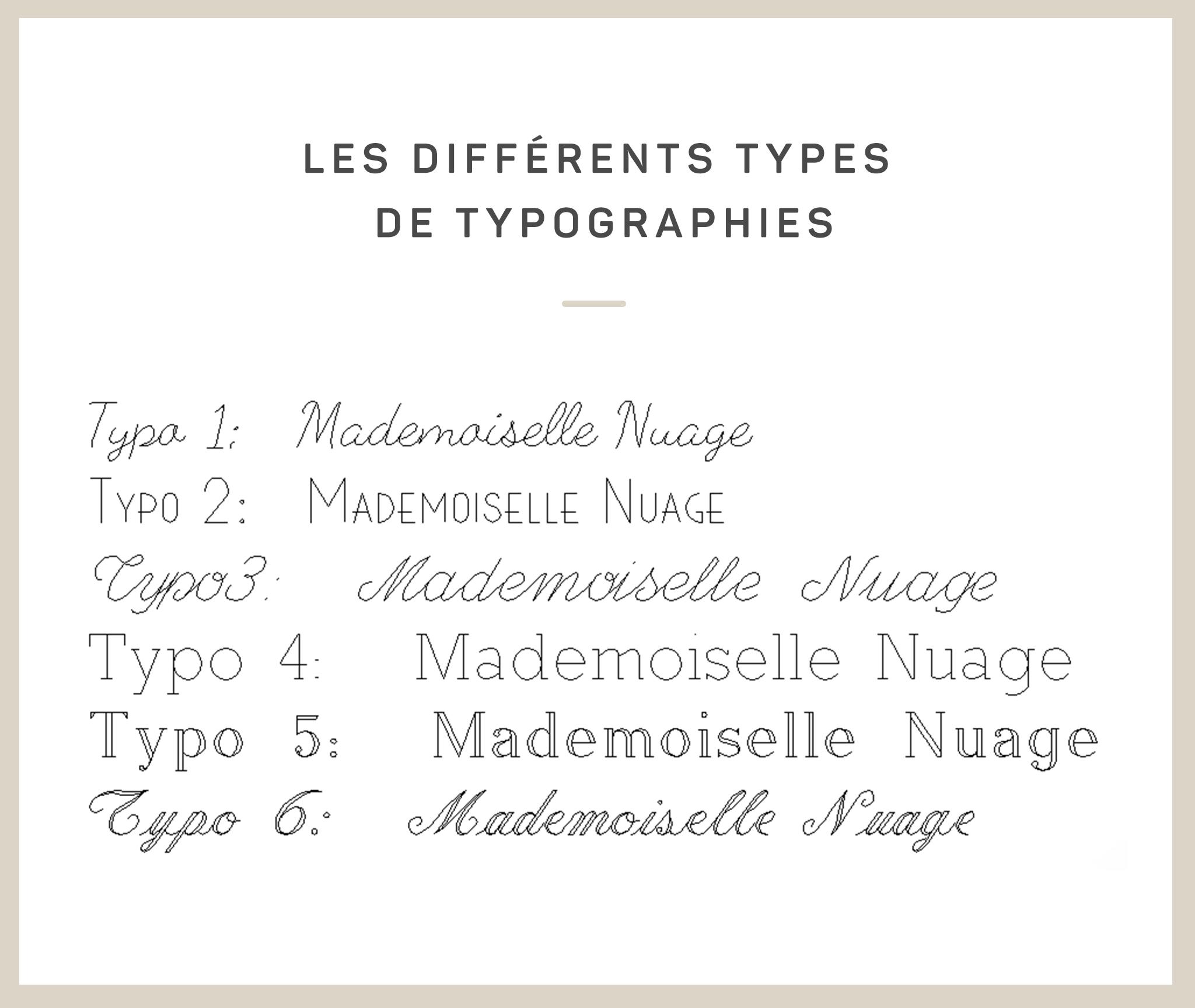 Typographies gravure